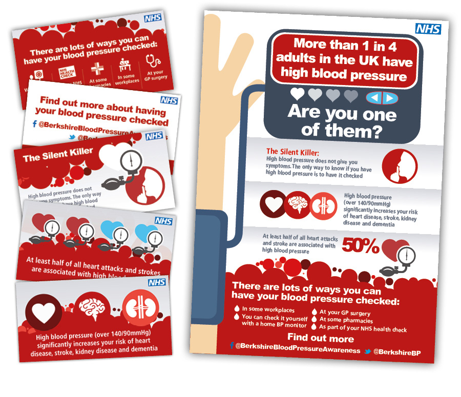 blood pressure leaflets